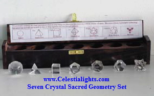 Geometry Set 7 Pranava Activated